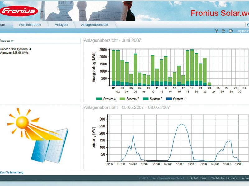 Fronius solar web keine daten