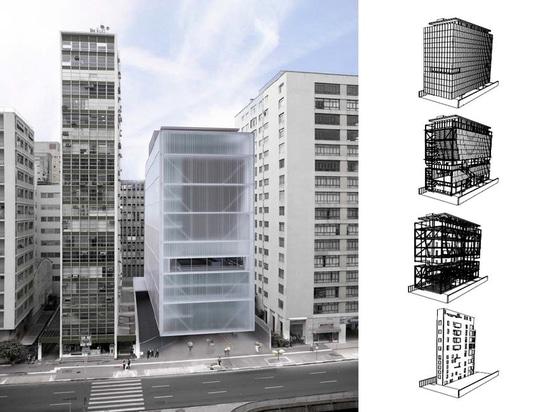 IMS – Konzept INSTITUTO MOREIRA SALLES durch Architekten Andrade Morettin. Struktur durch YCON Engenharia.
