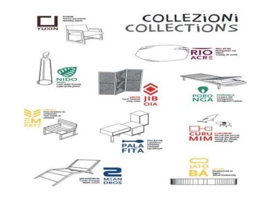 Die Sammlung von den Produkten bestimmt für das Morgenprojekt.