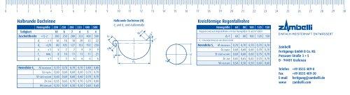 Schablone Vario Materialtabelle - Dachentwässerung