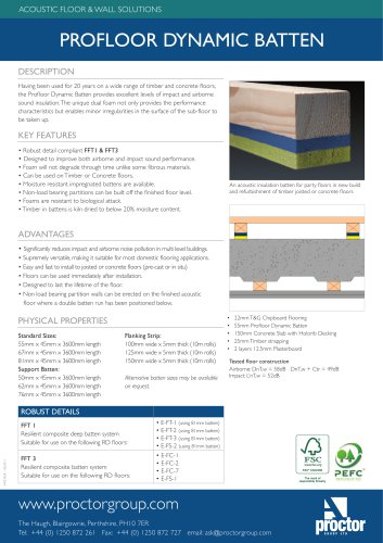 Profloor Dynamic Batten