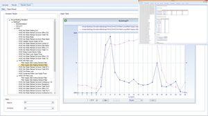 Projektplanungssoftware / Überwachung / Berechnung / Energieanalyse