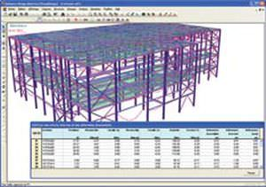 Projektplanungssoftware / zur Modellierung / Modellierung / Berechnung