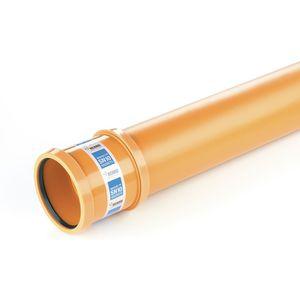 Polypropylen-Rohrleitung