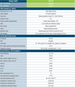 monokristallines Solarpaneel hybrid / für Heizungen / für Klimaanlagen