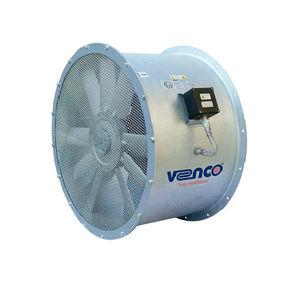 Ventilator für Abzug / axial / für professionellen Gebrauch / Industrie