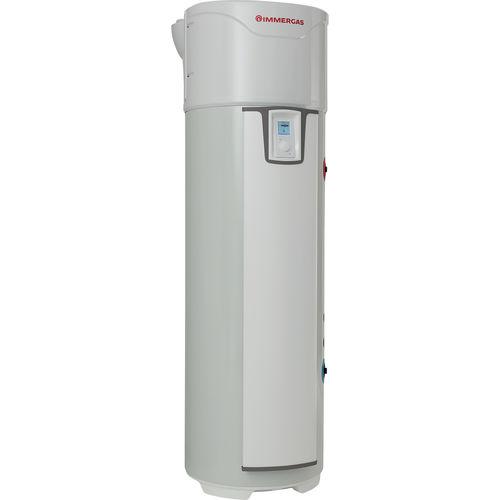 Gas-Warmwasserbereiter