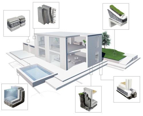 thermische Isolierung / aus Schaumglas / Außen / für Bodenplatte
