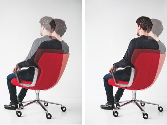 Der Intra verfügt über eine Sitzmechanik, bei der sich Sitzfläche und Rückenneigung den Bewegungen synchron anpassen.