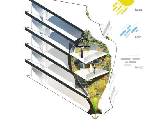 Architekten stellen sich einen grünen, solarbetriebenen Wolkenkratzer vor