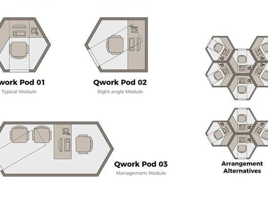 Qworkntine ist ein gesundheitsorientiertes Büro-Pod-System für Arbeitsplätze nach der Quarantäne