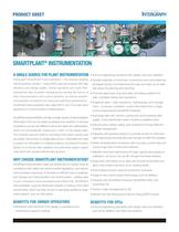 SmartPlant Instrumentation Product Sheet