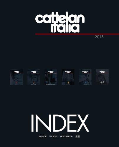 Index 2018