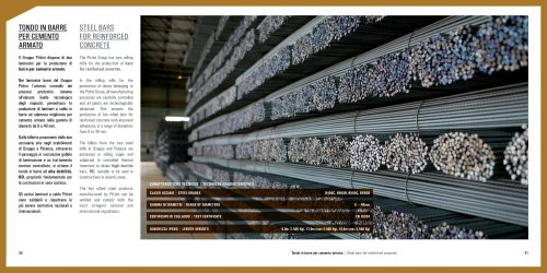 STEEL BARS FOR REINFORCED CONCRETE