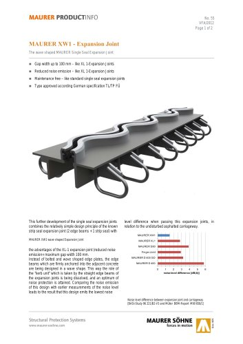 XW1, the wave shaped expansion joints