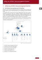 eSCHELL Wassermanagement-System - 9