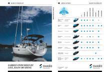 swela maritim Kollektion - 1