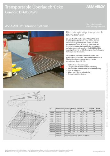 Crawford DP6050AWB dock plate