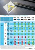 Die hochbelastbaren PVC-Bodenplatten - 11