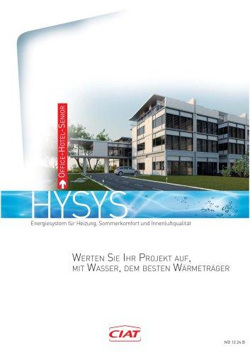HYSYS - ND1224B
