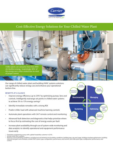 Cost-Effective Energy Solutions for Your Chilled Water Plant