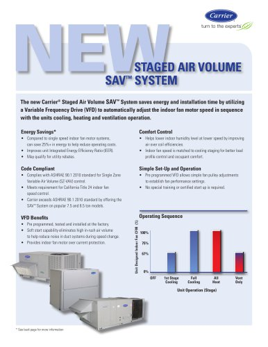 New Carrier® Staged Air Volume SAV? System Brochure 18-811-053
