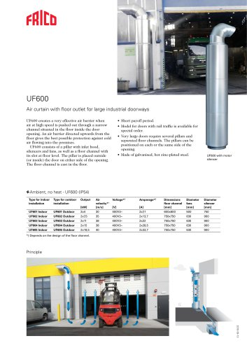 UF600