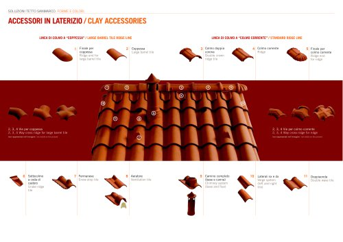 CLAY ACCESSORIES