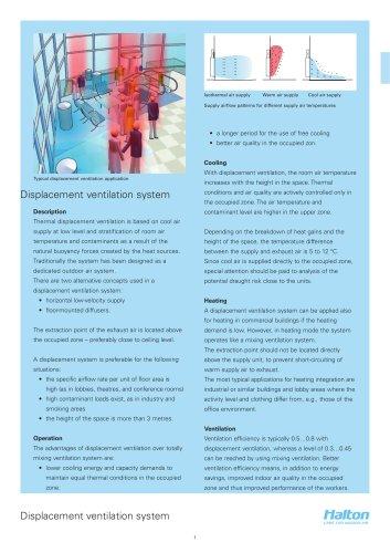 Halton - displacement design guide