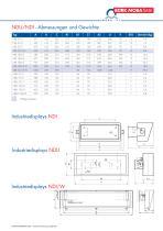 Industriedisplays NDI und NDU - 3