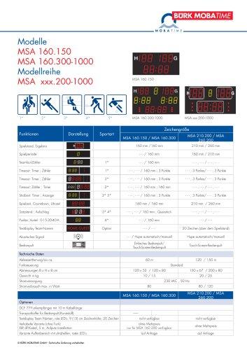 MSA 160.150