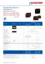 MSA SC xxx.750 - 1