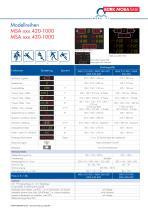 MSA xxx.420-1000 - 1