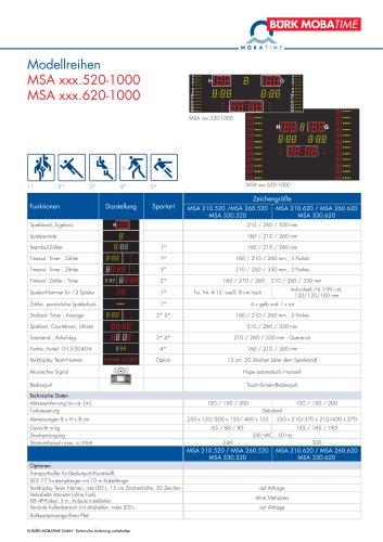 MSA xxx.520-1000