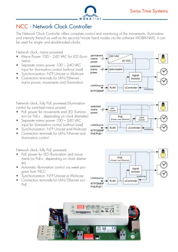 network clock controller