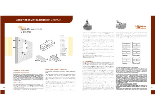 Facing & stoneware bricks Catalogue
