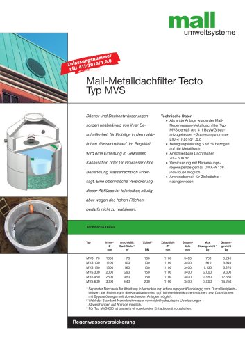 Mall-Metalldachfilter Tecto Typ MVS