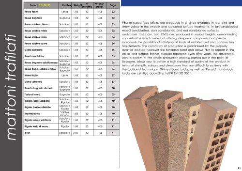 FBM - Extruded Bricks