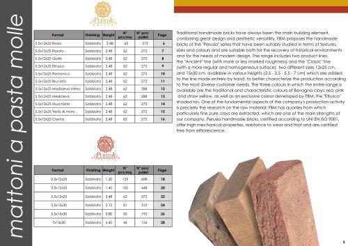 FBM - Handmade Bricks PERUSIA
