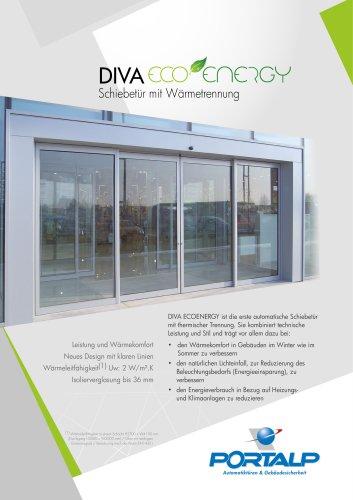 DIVA ECOENERGY Thermische Unterbrechnungs-Sicherung tor