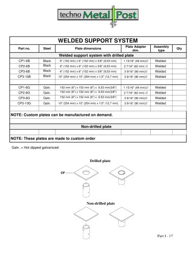 Techno Metal Post Welded support system manual
