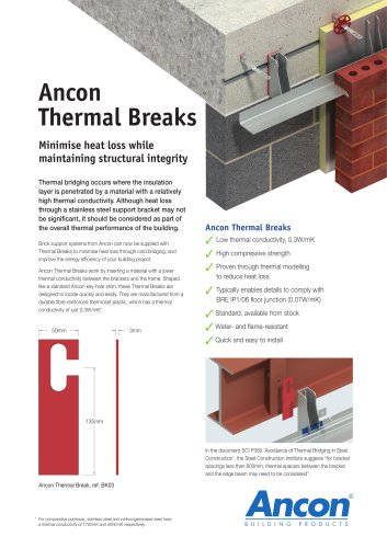 Ancon Thermal Breaks