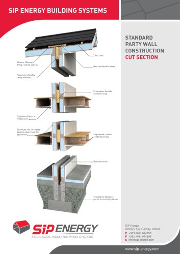 SIP ENERGY BUILDING SYSTEMS
