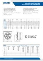 VD-EX Explosion Proof Wall Mounted Axial Fans