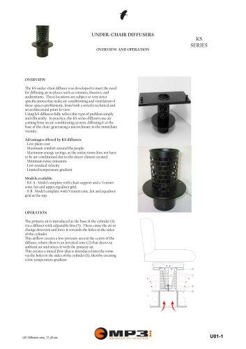 floor diffusers