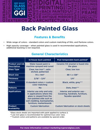 BACK-PAINTED GLASS