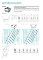 Dachventilatoren DV / Dachlüftungshauben DLH / Entrauchungsventilatoren ER - 24