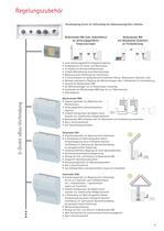 Gas-Brennwertgeräte ComfortLine - 11
