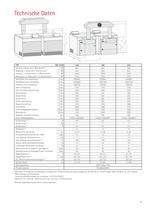 Heizkessel bis 1017 kW - 11
