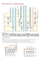 Öl-Brennwertkessel COB / COB-CS ComfortLine - 8